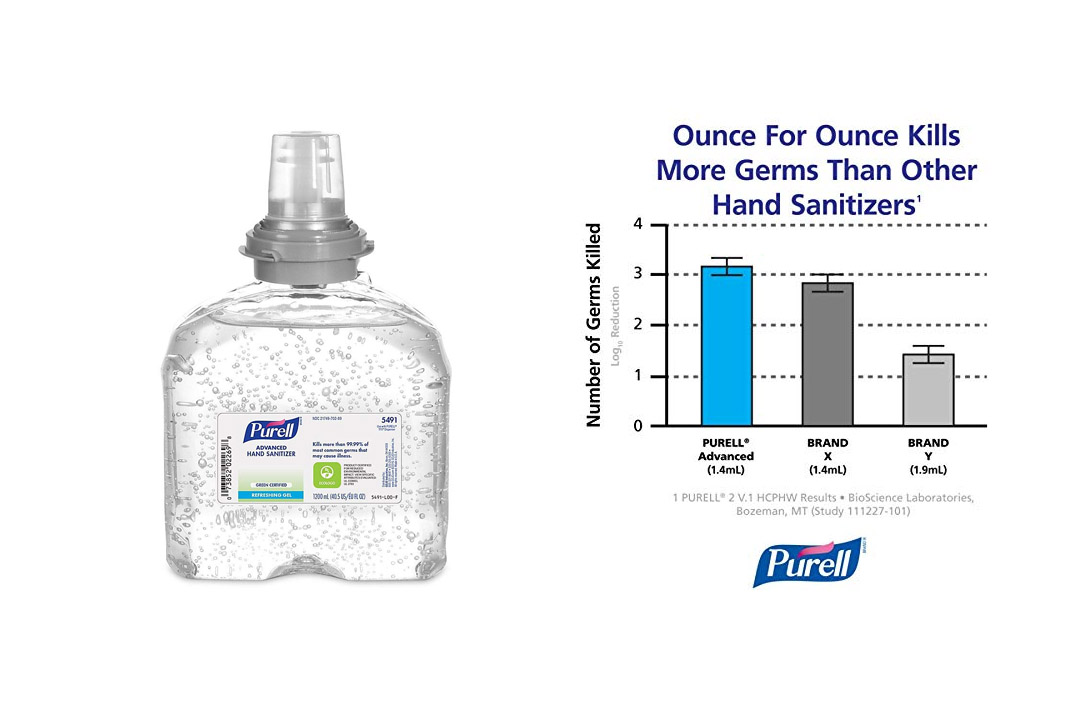 GOJ545604 - Purell Advanced TFX Gel Instant Hand Sanitizer Refill